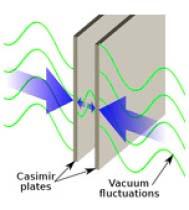 Σχηματική αναπαράσταση τής πειραματικής διάταξης με την οποία ανιχνεύεται η δύναμη  Kasimir,  δηλαδή η οργόνη ή ο αιθέρας.